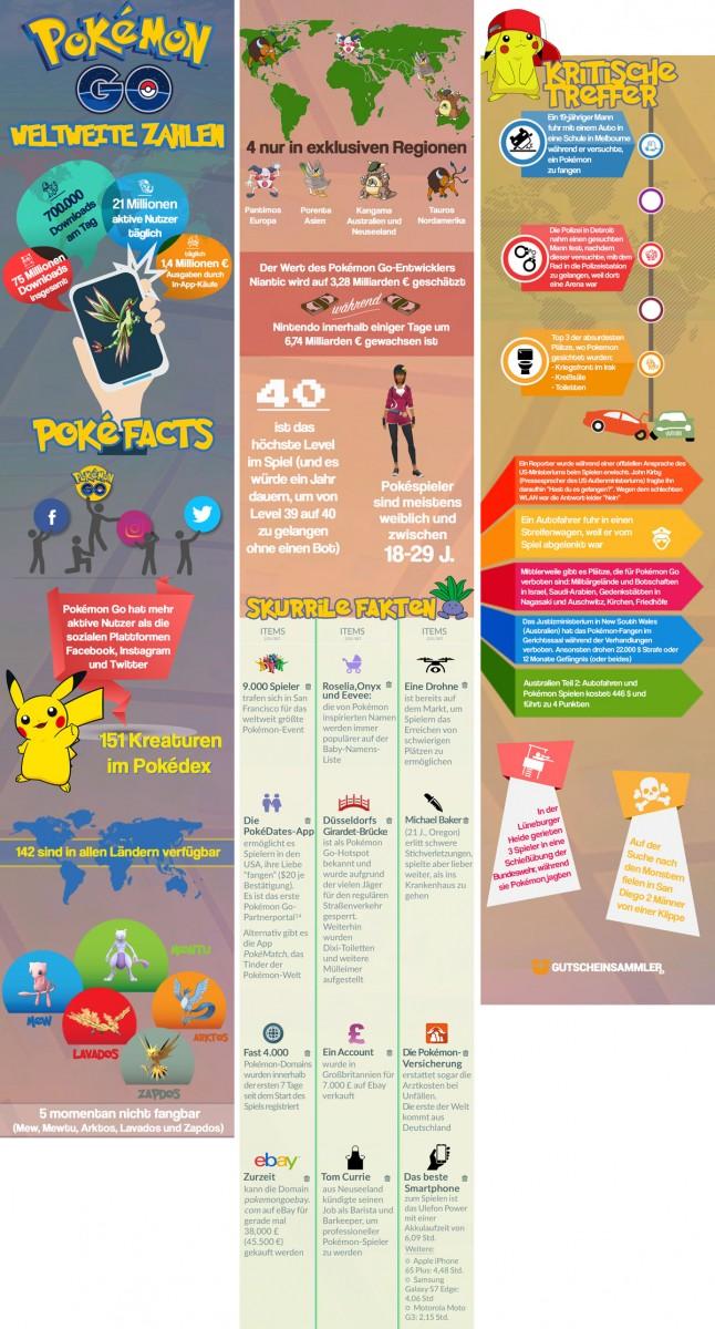 2Infografik_Pokemon-Go