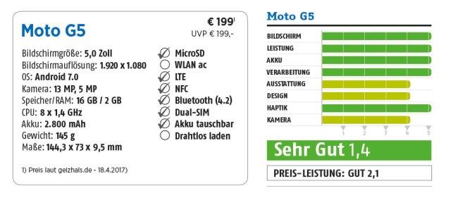 Moto-G5note