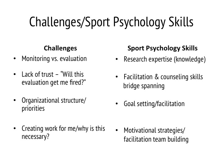 Program Evaluation in Sport AASP Conference 2015 \u2013 Andy Driska - Program Evaluation