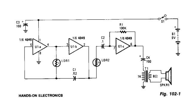 theremin music electronics