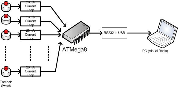 wiring diagram bel cerdas cermat