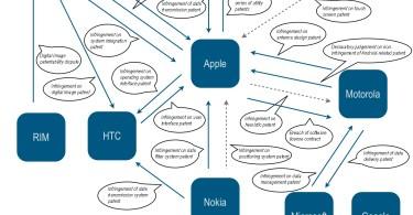 apple patent lawsuits