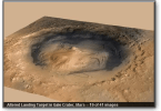 Mars curiosity lander landing site