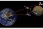 interplanetary internet shot nasa.gov