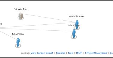virnetx holdings corporation wiki IBM GE Capital ties?
