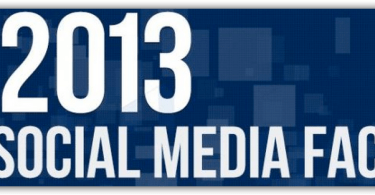 2013socialmediafacts