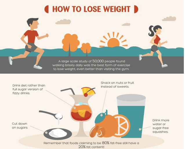 how to lose weight and avoid cancer now link between weight and cancer
