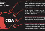 cisa infographic what is cisa