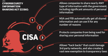 cisa infographic what is cisa