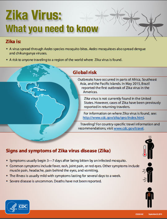 zika virus inforgraphi cdc