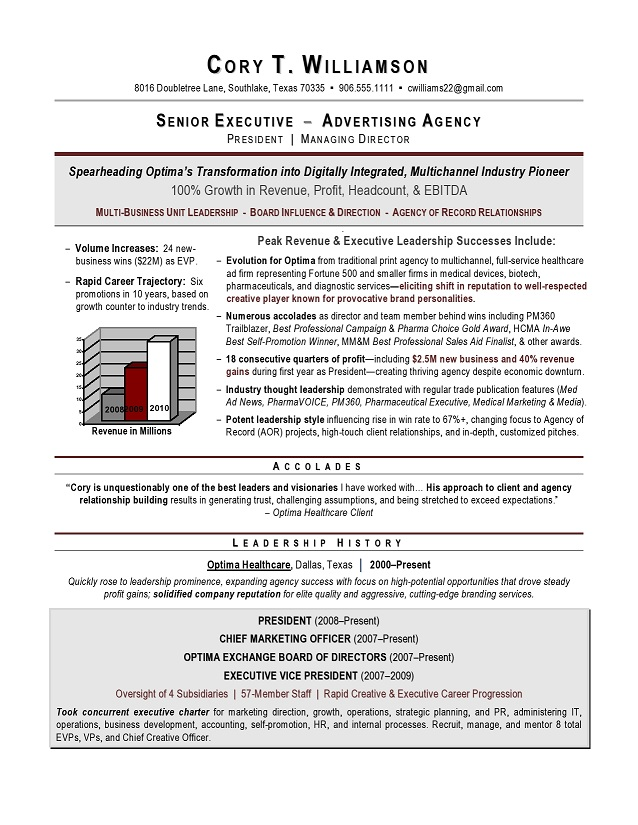 Executive Resume Samples from Top US Award-Winning Executive Resume