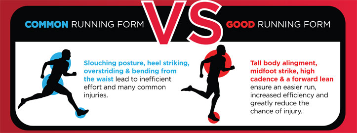 Become a Faster, Stronger, Healthier Runner with Optimal Form