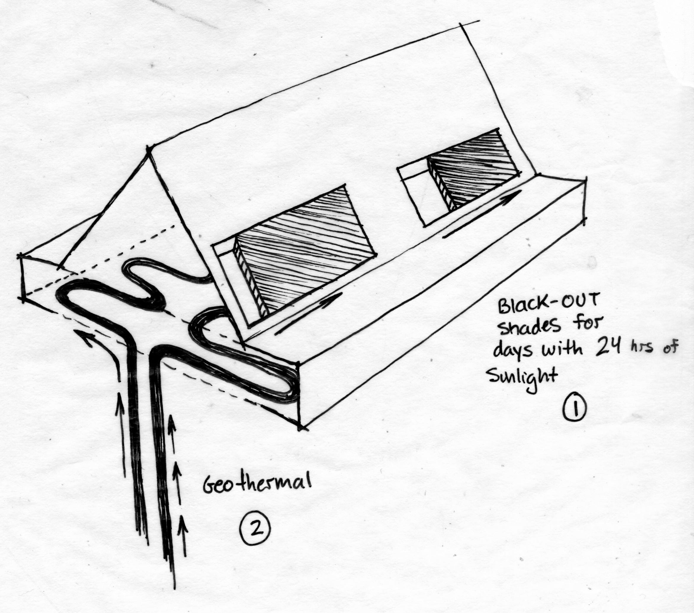 chord usb wiring diagram