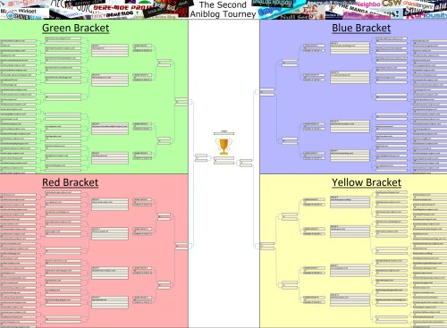 Aniblog Tourney Bracket