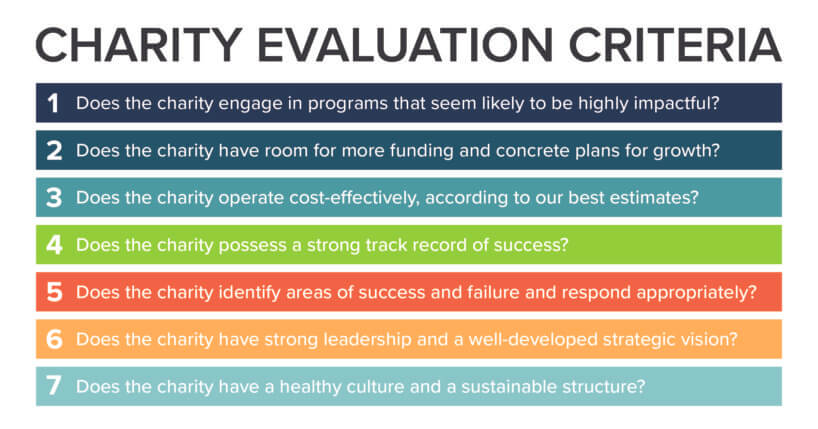Charity Evaluation Criteria Animal Charity Evaluators - charity evaluation