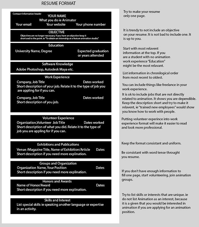 Resume Advice - short resume format