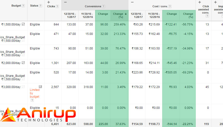 Adwords-compare-data1