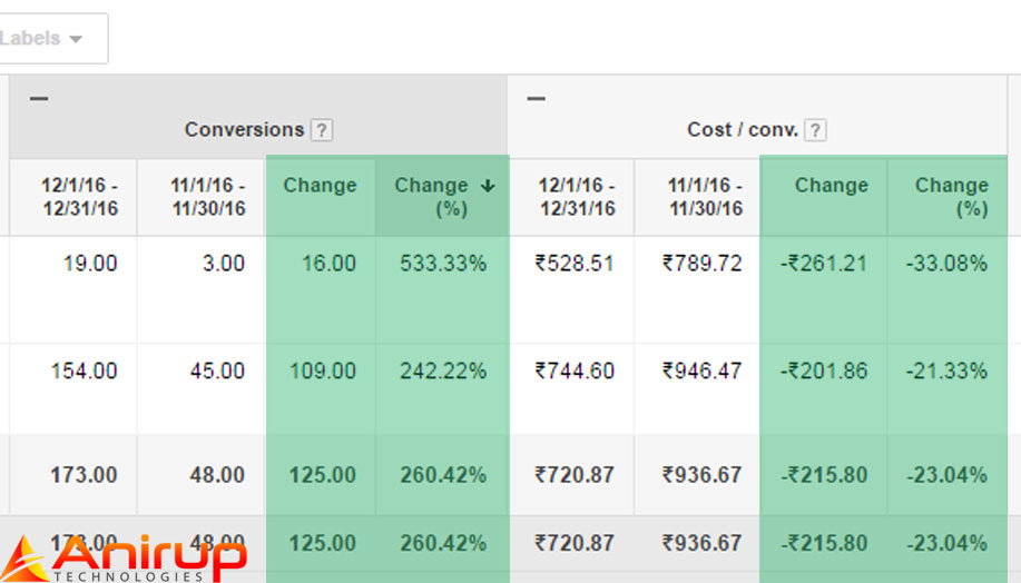 Adwords-compare-data2