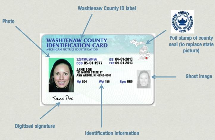 The Ann Arbor Chronicle ID card - sample id cards