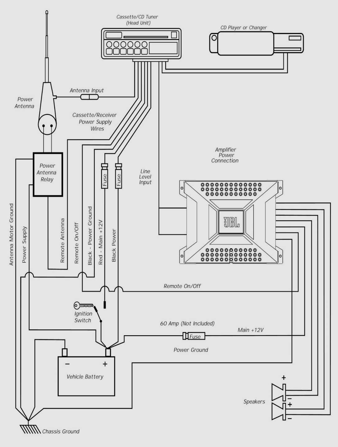 Pioneer Mvh-291Bt Wiring Diagram from i0.wp.com