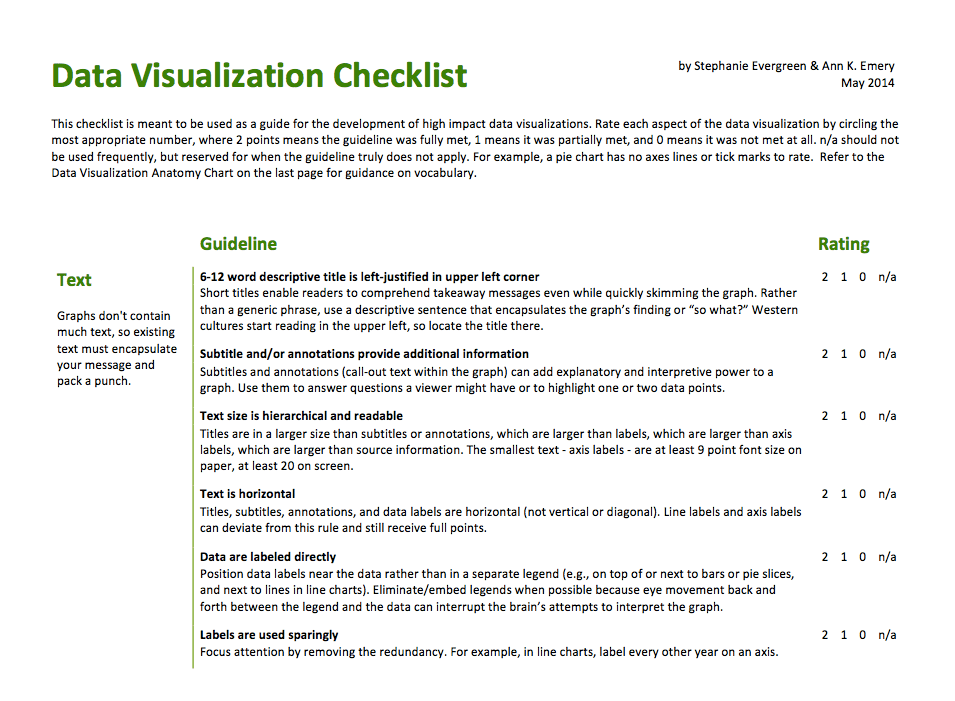 Data Visualization Checklist