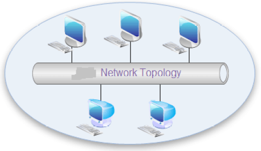 Full Network-Topology