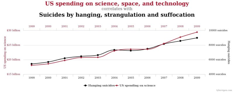 landing on space vs hanging