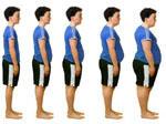 Οι πιο παχύσαρκοι λαοί της Ευρώπης