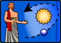 Η σύλληψη της ιδέας του ηλιοκεντρικού συστήματος από τον Αρίσταρχο