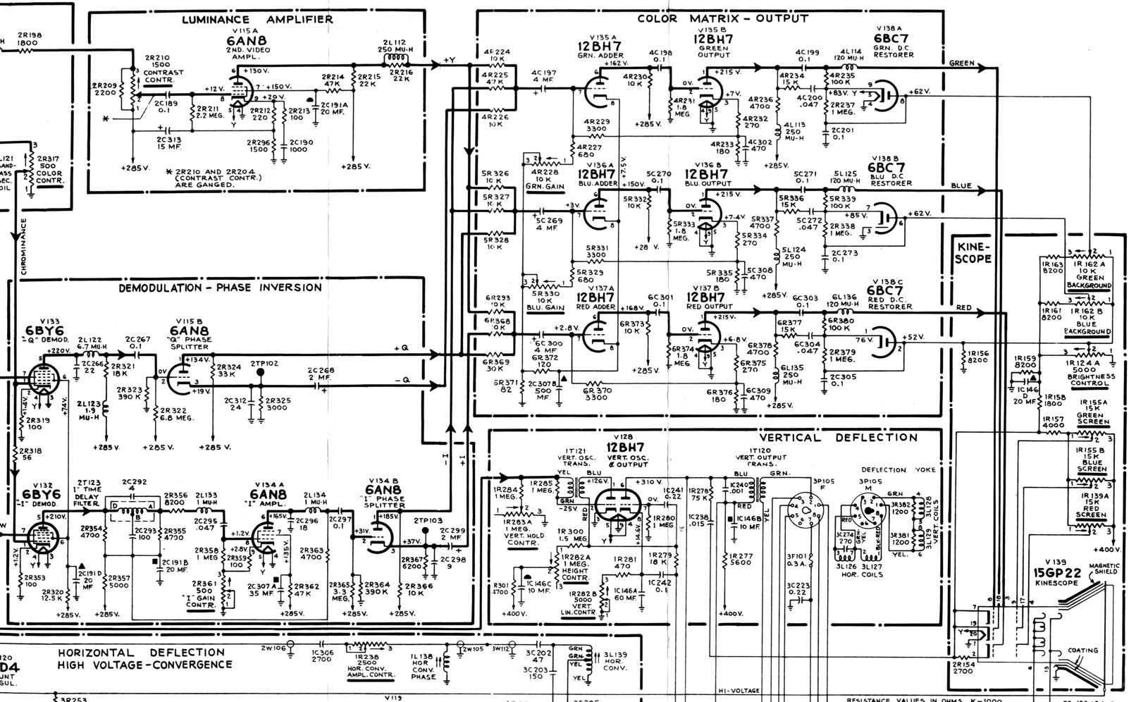 colour tv receiver block diagram