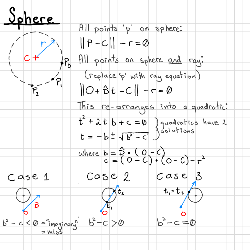 vector equation of sphere
