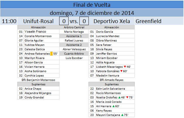 Final Vuelta Femenino R