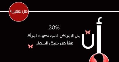 هل تعلمين أن 20% من الامراض التي تصيب المرأة تنشأ عن ضيق الحذاء