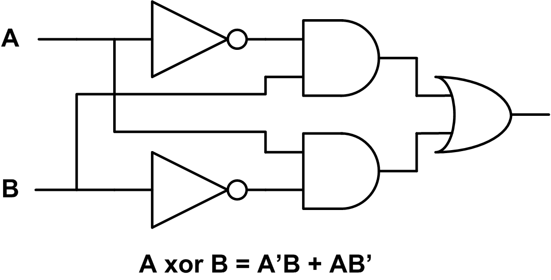 circuit diagram of xor gate using nor gate