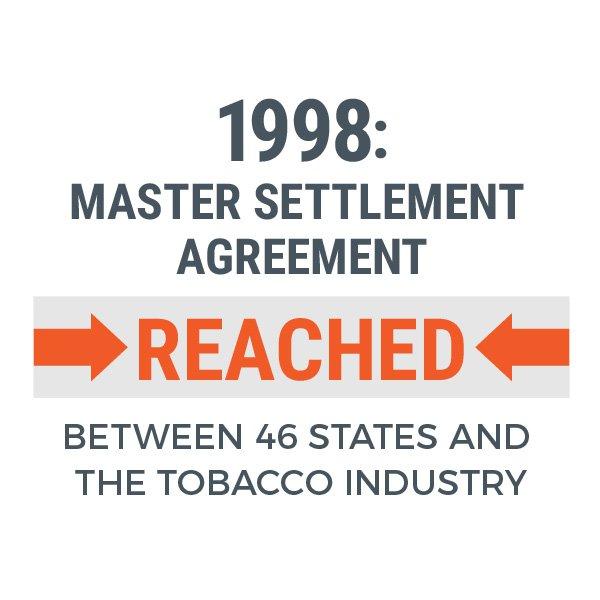 Tobacco settlement funds split up - Statesboro Herald