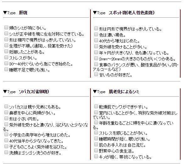 シミのタイプチェックリスト