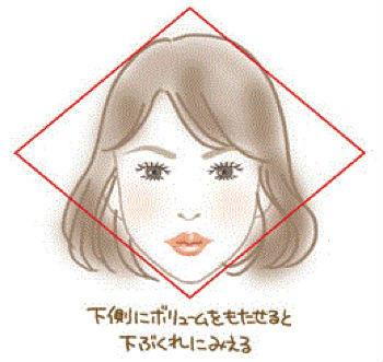 小顔に見える髪型3