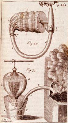 Weird Scientific Equipment