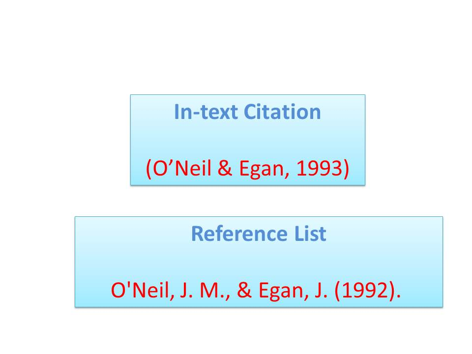 APA Book Citation APA Format