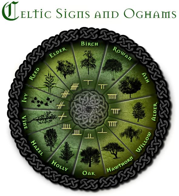 Astrology Celtic Symbols and Irish Astrology \u2013 Apanache