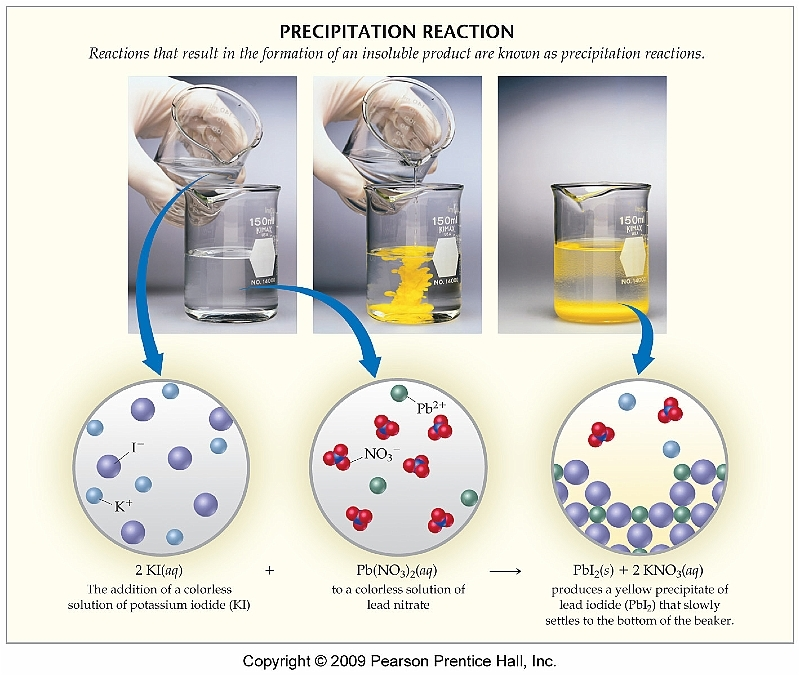 Precipitation Reaction a reaction that results in the formation - quotation form
