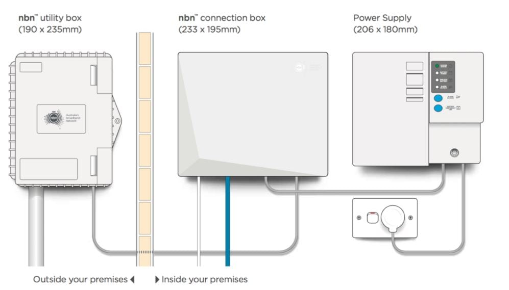 box for tv free download wiring diagrams pictures wiring diagrams