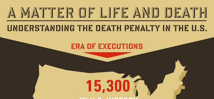 death penalty pros and cons essays pros of the death penalty essay