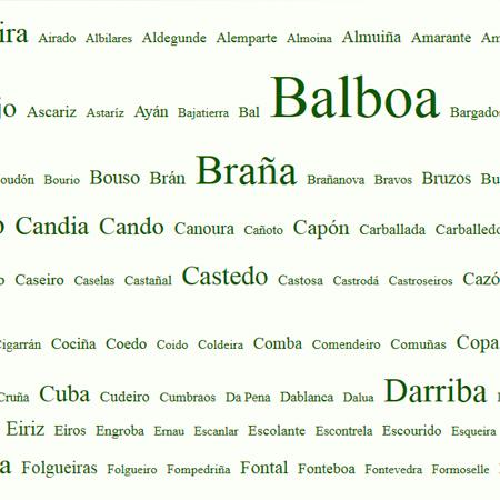 Genealogia dos Sobrenomes de Famílias Lista com 4627 sobrenomes