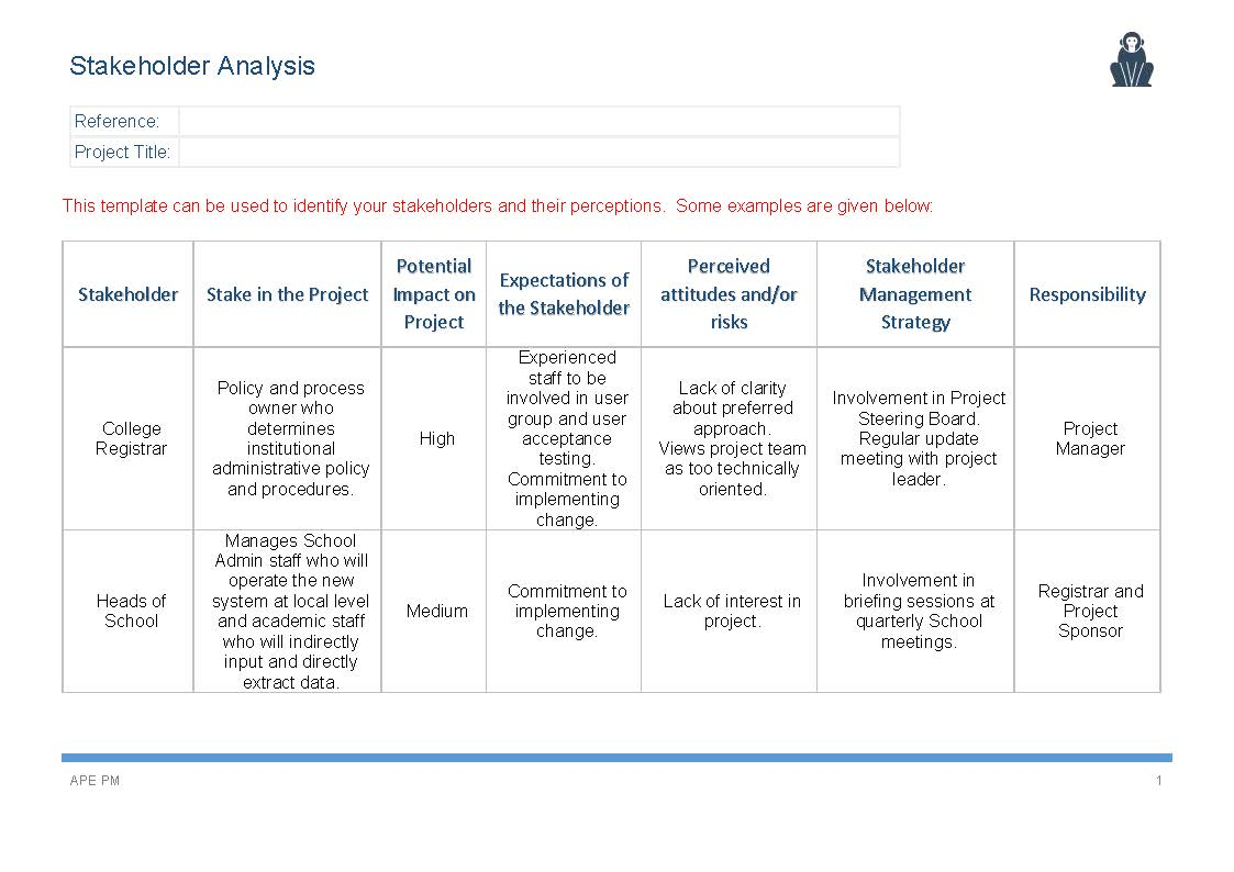 The Design Studio Curriculum Design At The University Of Ulster – Stakeholder Analysis Template