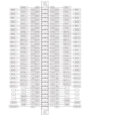 PXI-2529 National Instruments Matrix Switch Module Apex Waves
