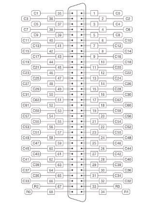 PXI-2533 National Instruments Matrix Switch Module Apex Waves
