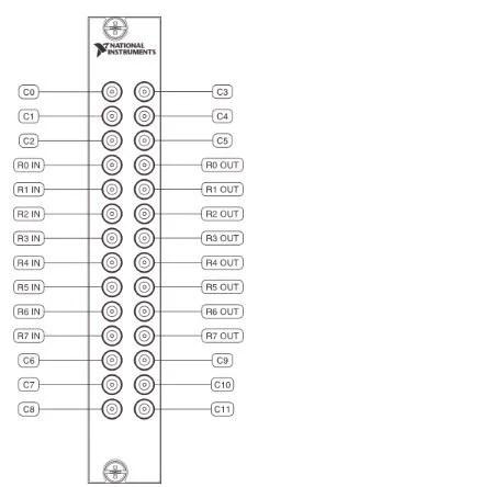 PXI-2541 National Instruments RF Matrix Switch Module Apex Waves