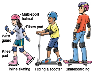 Scooter Skateboard And Inline Skates Safety Saint Luke