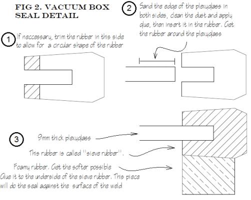 diy-vacuum-box-details